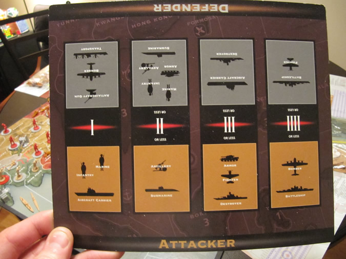 Axis & Allies Pacific: The Attack/Defend chart