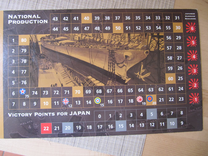 Axis & Allies Pacific: National Production Chart