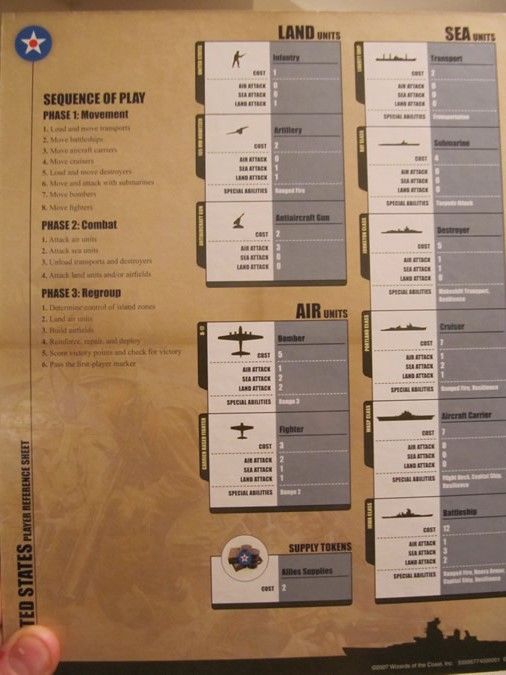 Axis & Allies Guadalcanal: USA sequence of play