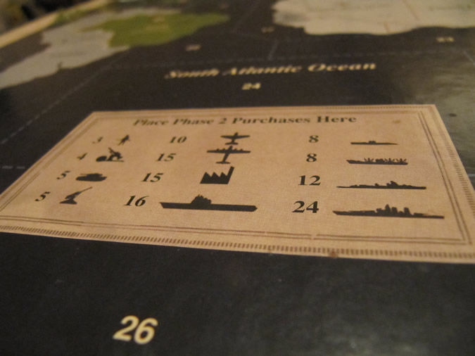 Axis & Allies Revised: Purchase price of new units