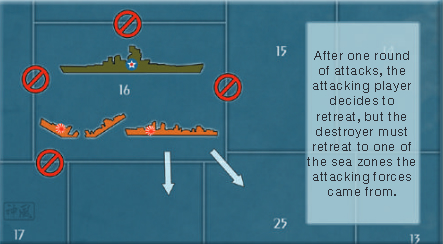 Axis & Allies Rules - Combat 2